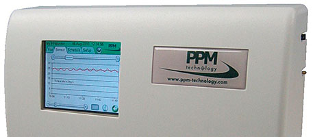 Multi-parameter indoor air quality monitoring range