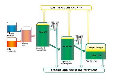 biogas_02a