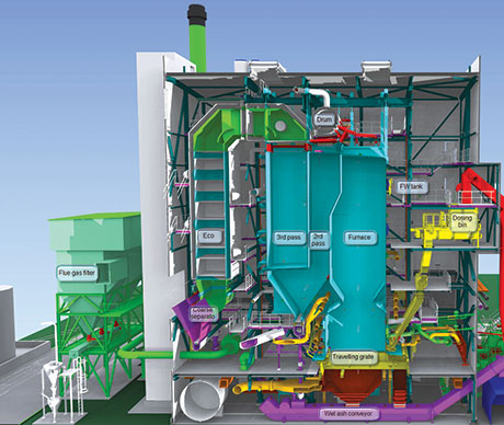 A cross section of the CHP plant.