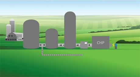 Animation explains biogas analyser