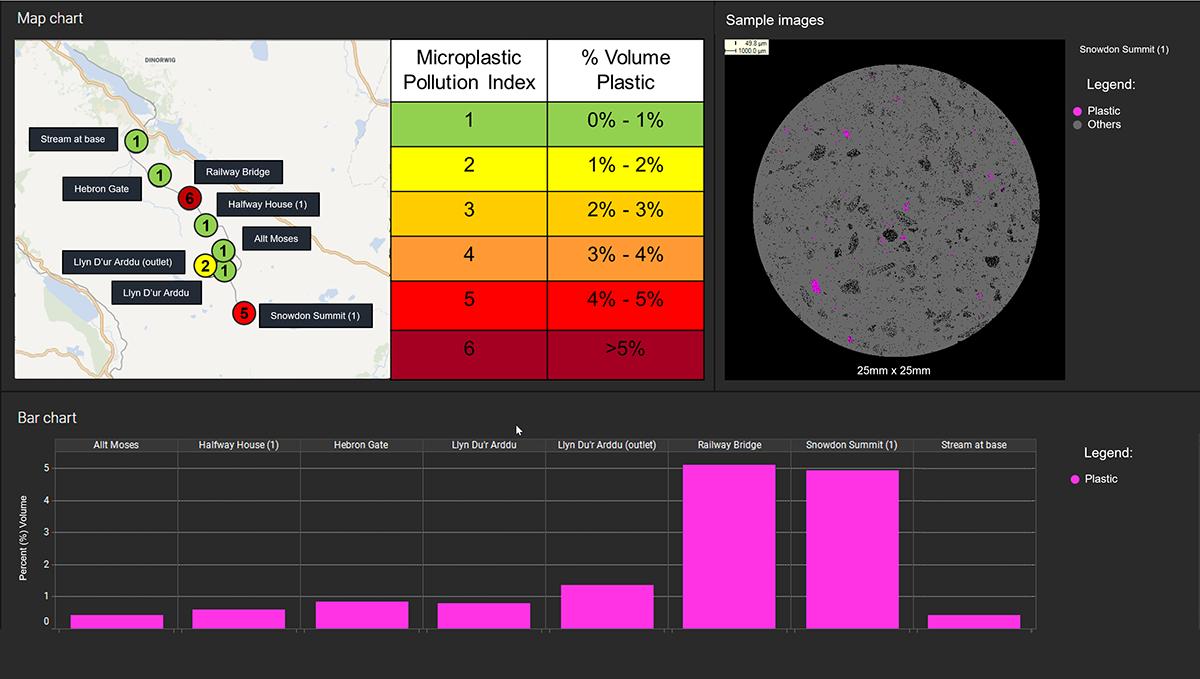 CGG-environmental-data-dashboard